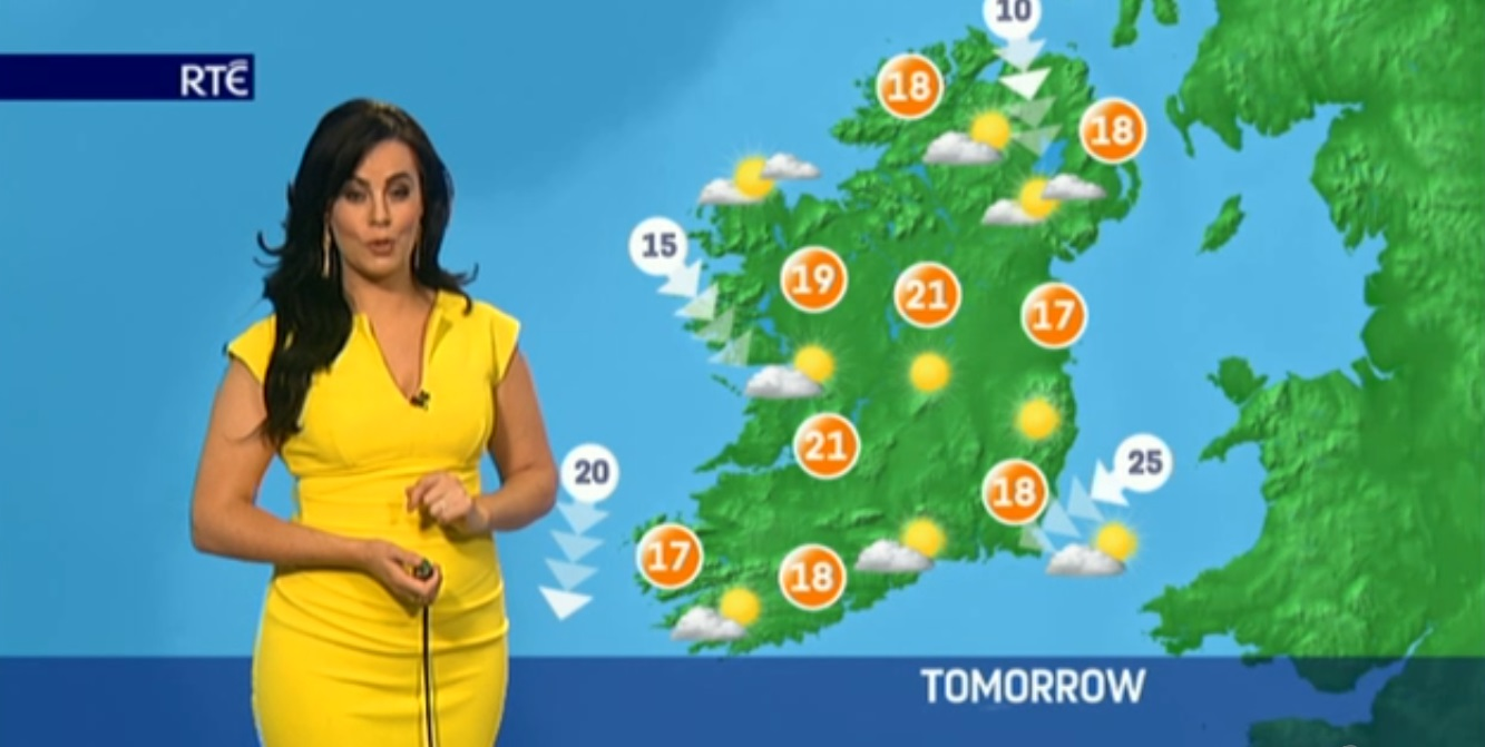 Hang On Is This The Best Weather Forecast Ireland Has