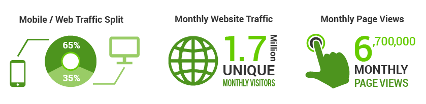traffic_updated