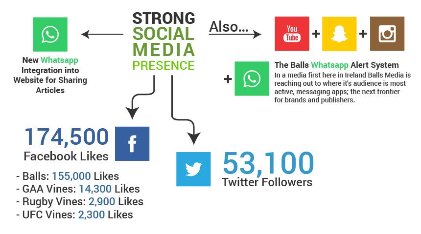 social_media_updated