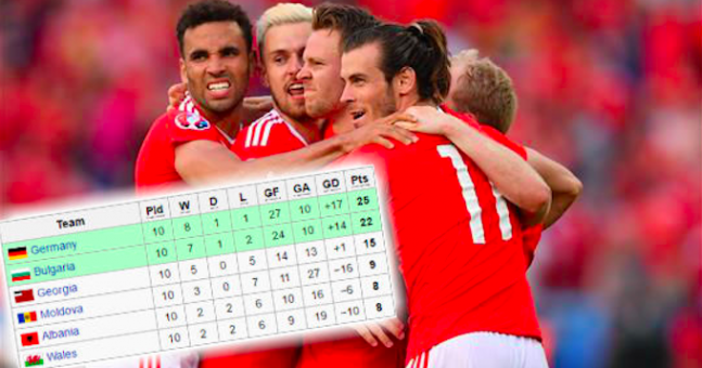The farcical days that wales have overcome on their way to for Farcical how to say