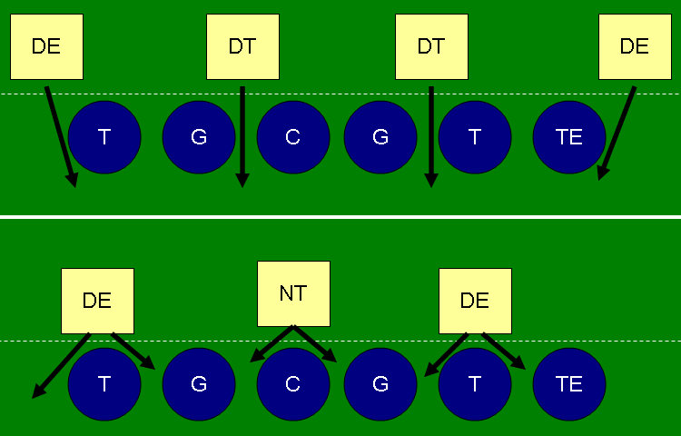Cian Faheys Article On Positions Within Positions In The Nfl