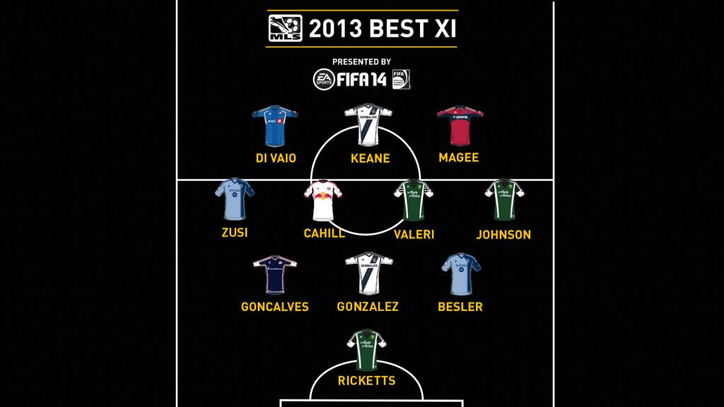 MLS Team Of 2013