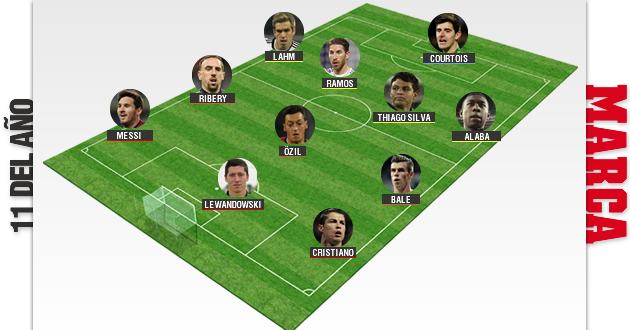 Marca Team Of The Year