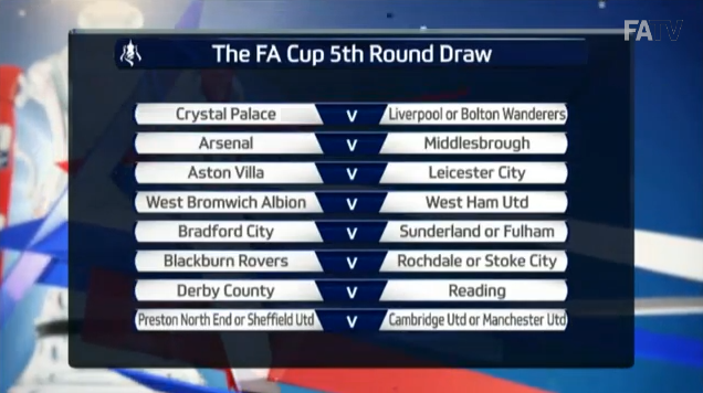 The FA Cup Fifth Round Draw Has Been Made | Balls.ie