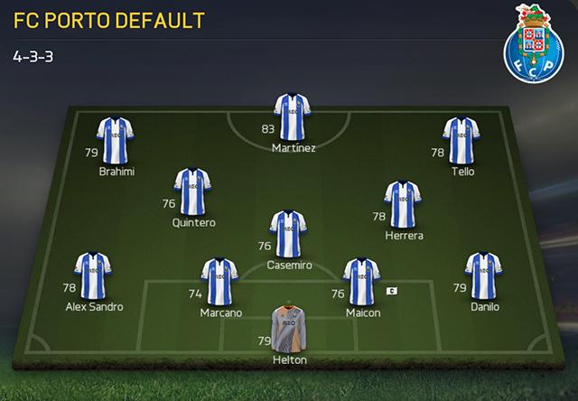 fifa 15 best 4.5 star teams