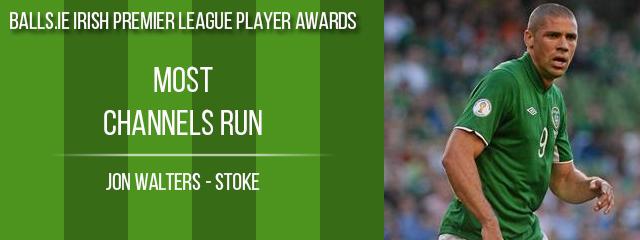 premier league awards
