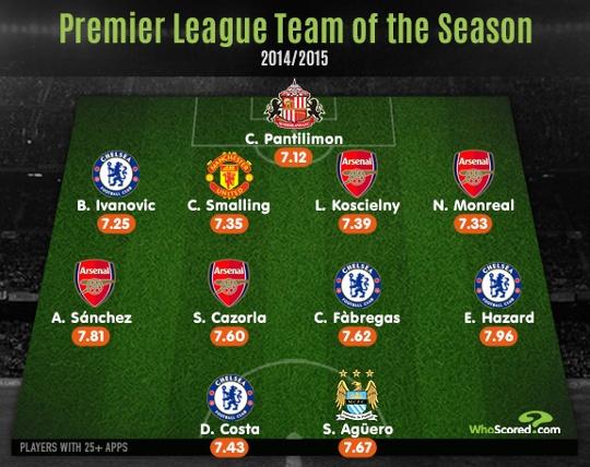 premier league hold