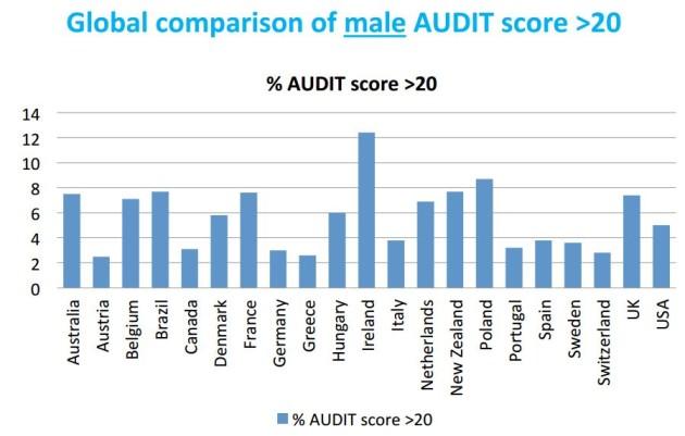 audit-men-630x401
