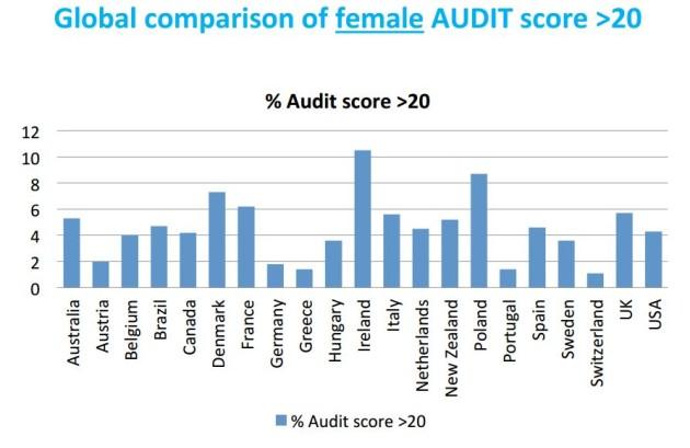 audit-women-630x409