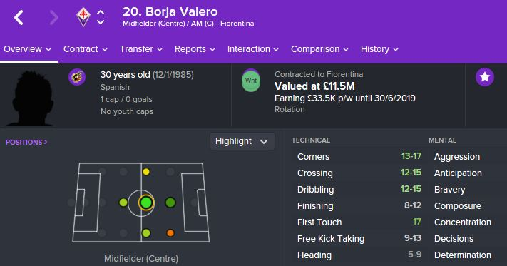 7 Football Manager 2016 Bargains To Add Quality On A Modest Budget