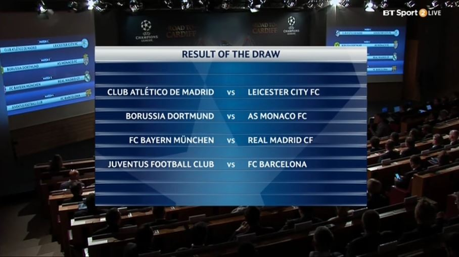 The Champions League Quarter Final Draw Has Been Made Balls Ie