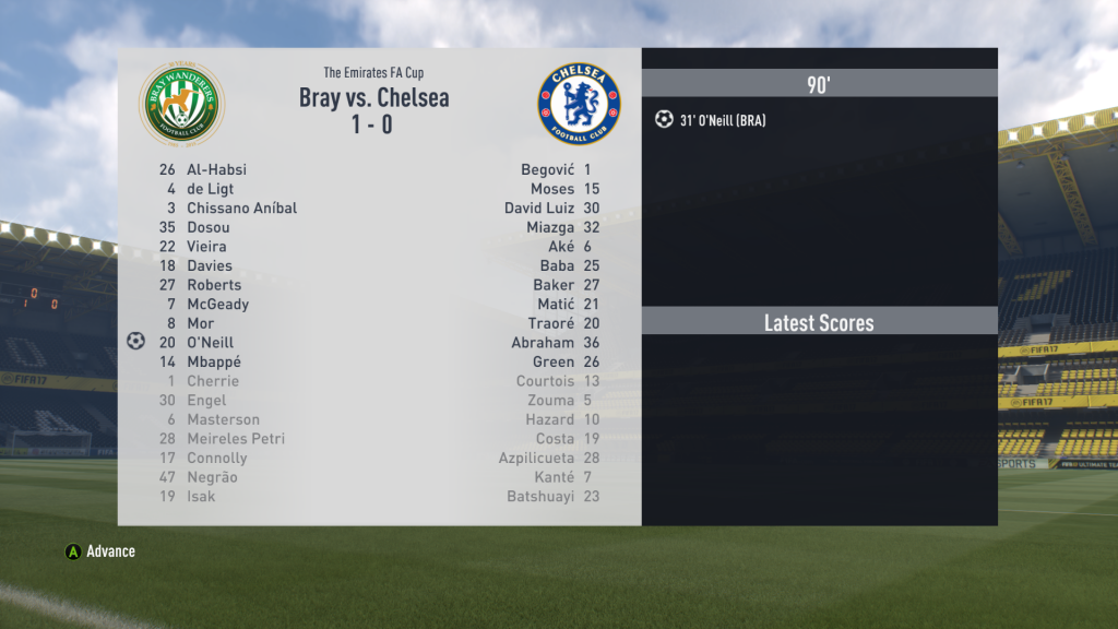We Put Bray Wanderers In League Two On FIFA And Set Out To