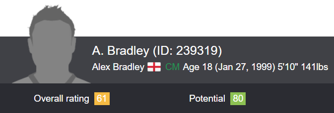 fifa 18 career mode wonderkids