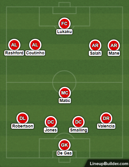 combined man utd liverpool xi