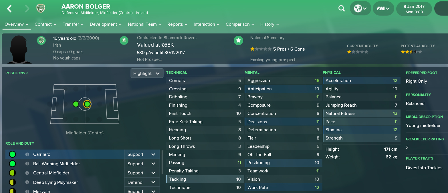 football manager 2018 best irish players