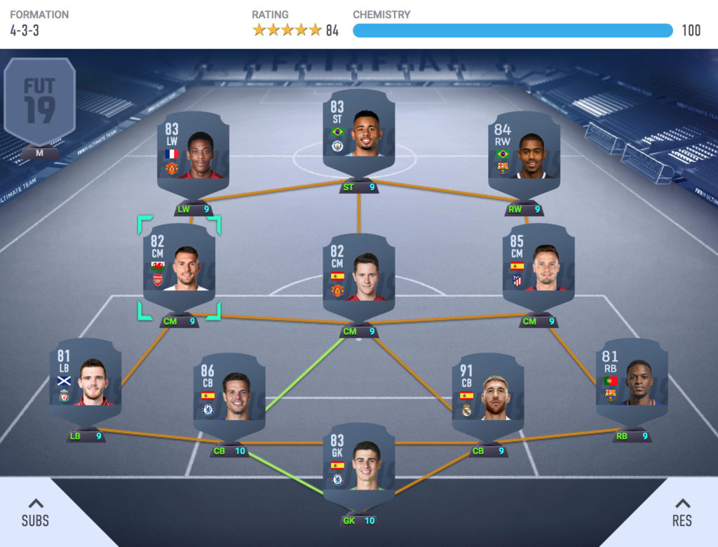 How to build an ultimate team hybrid squad on FIFA 19