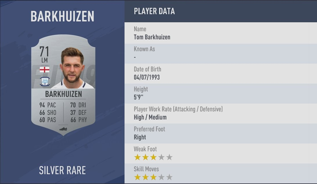 The 20 Fastest Players In FIFA 19 | Balls ie
