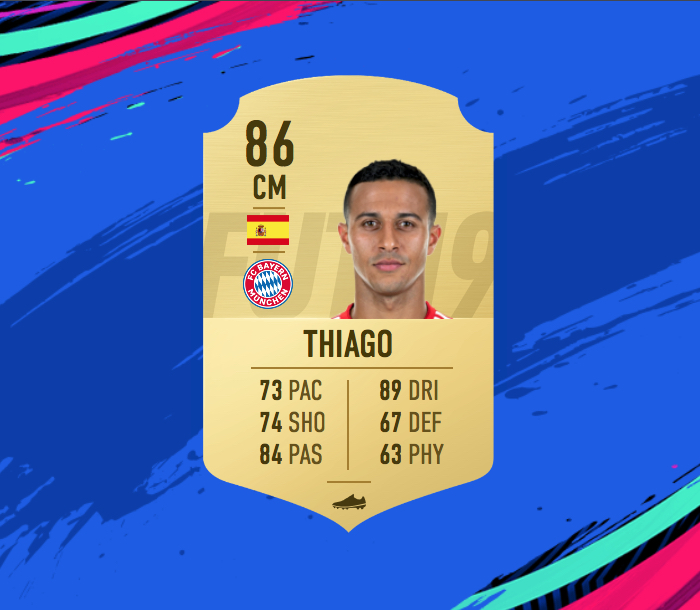 The Best FIFA 19 Bundesliga Ultimate Team