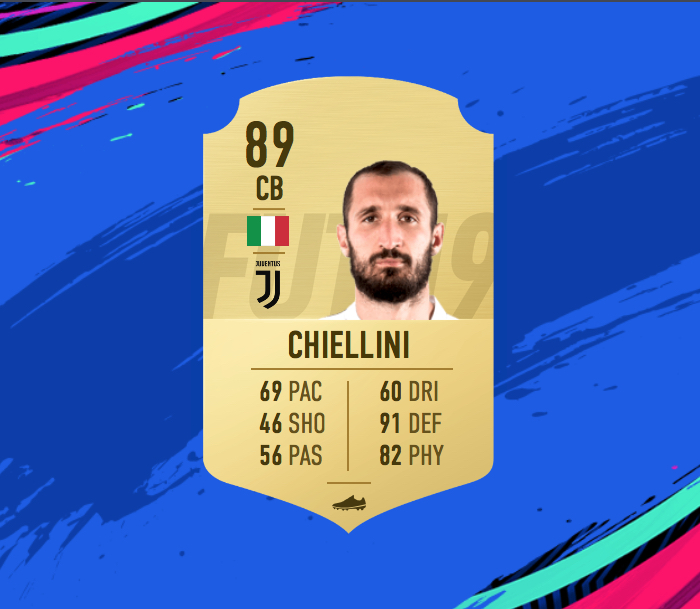 The Best FIFA 19 Serie A Ultimate Team