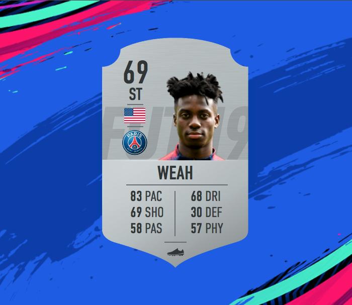 Cheap FIFA 19 Wonderkids