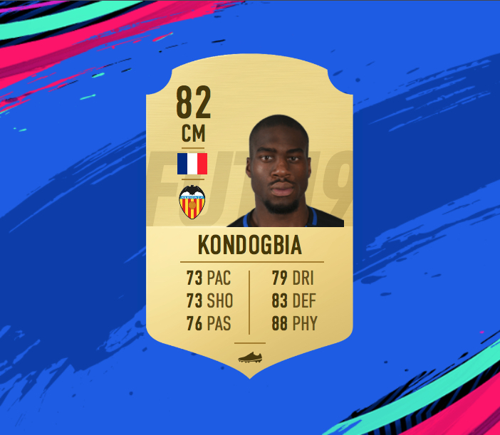 Most Overpowered players fifa 19