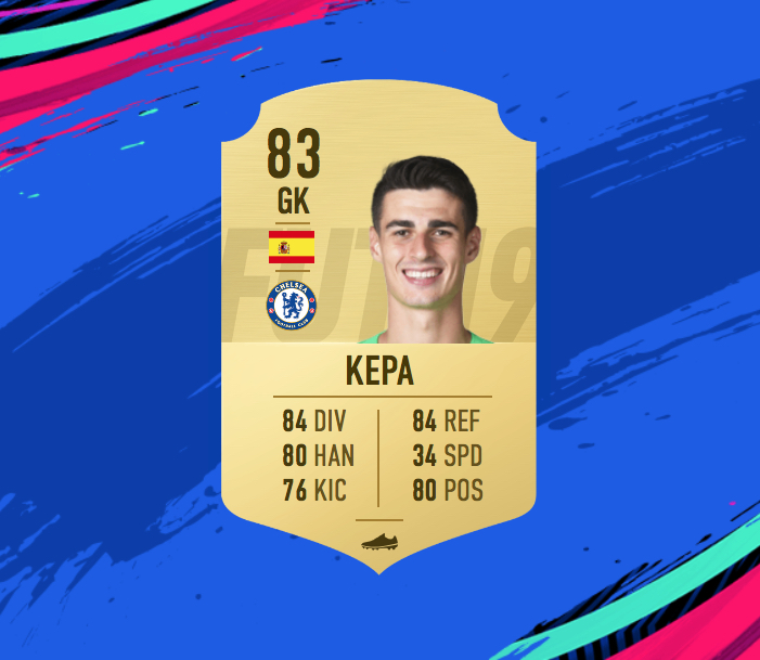 most overpowered players in fifa 19