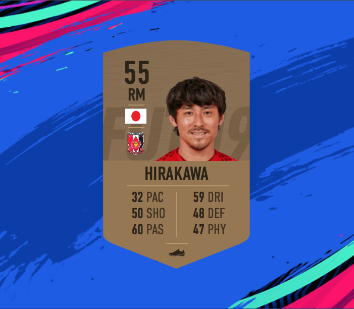 Slowest Players In FIFA 19