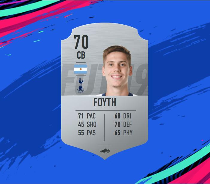 FIFA 19 TOTW 9 Predictions