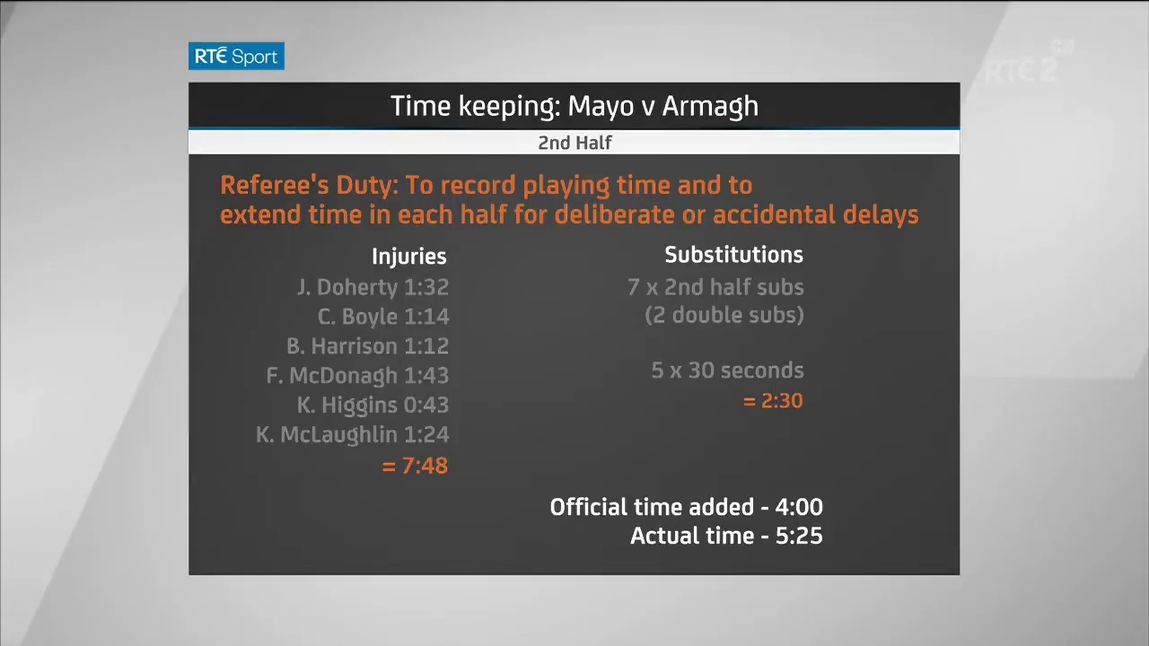 sunday game time-keeping mayo armagh