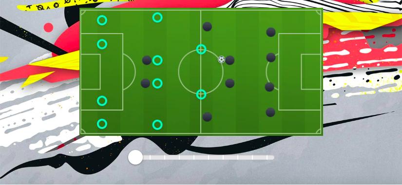 fifa 20 custom tactics