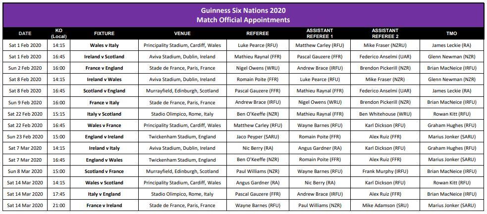 2020 six nations officials