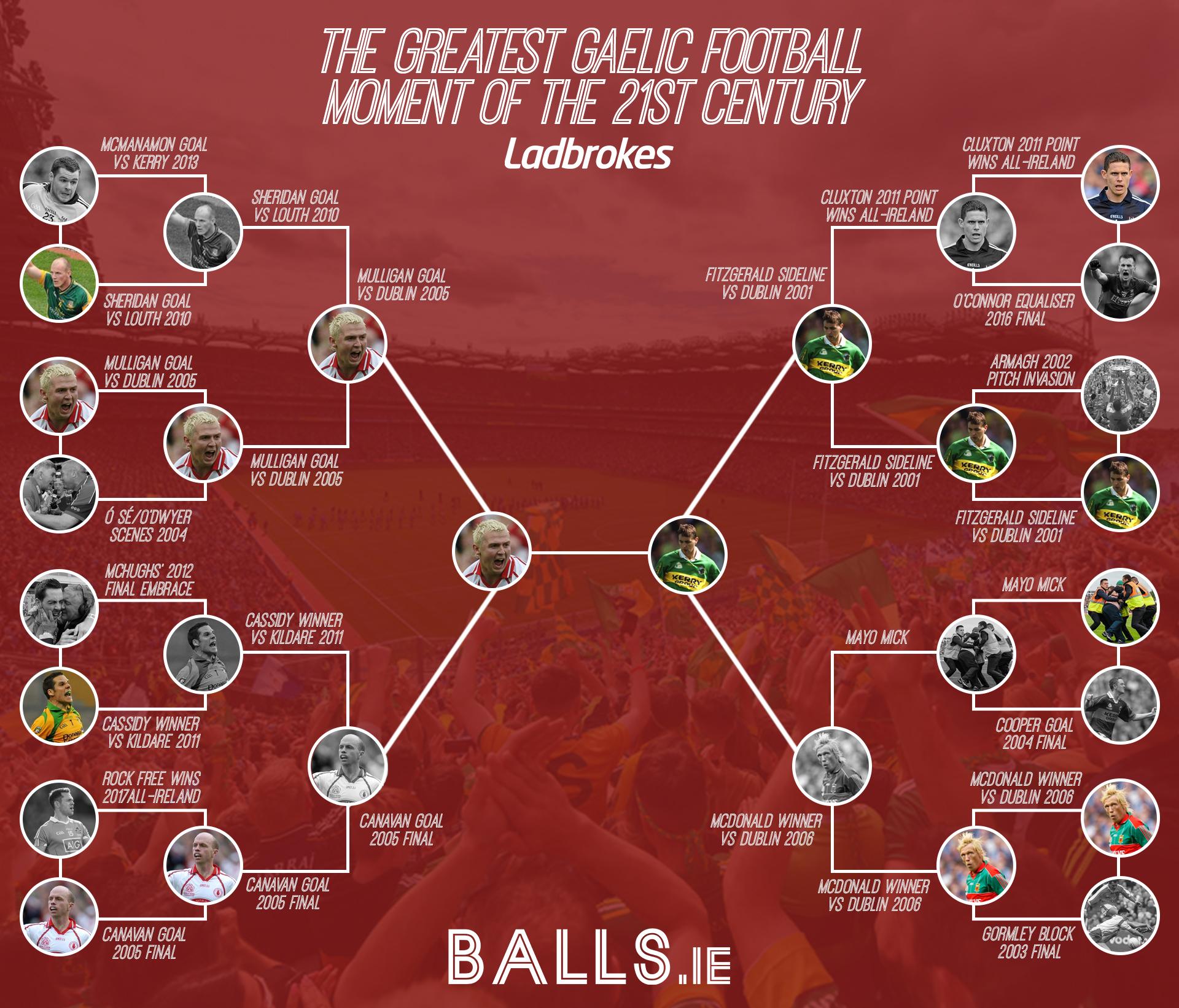 Greatest gaelic football moment