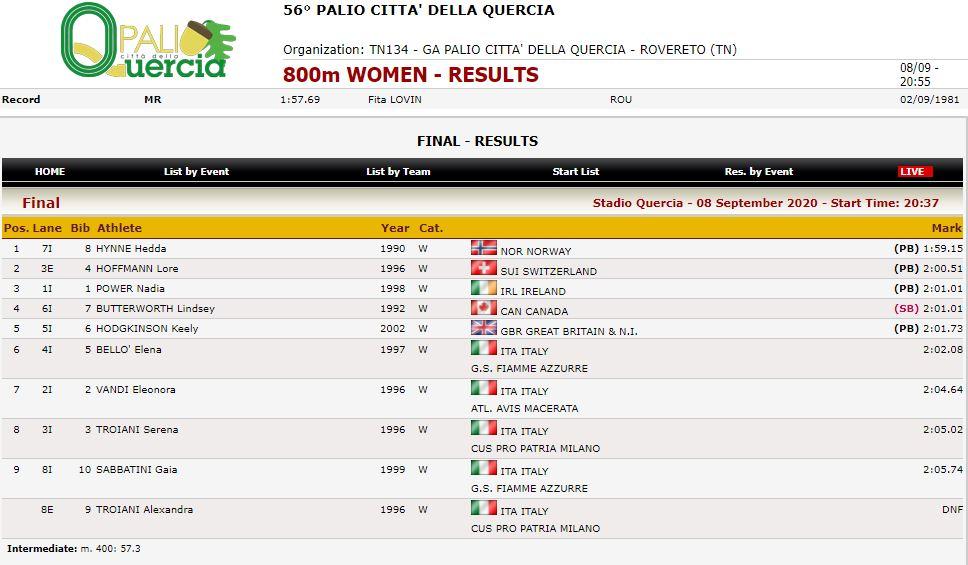 nadia power new irish u23 800m record