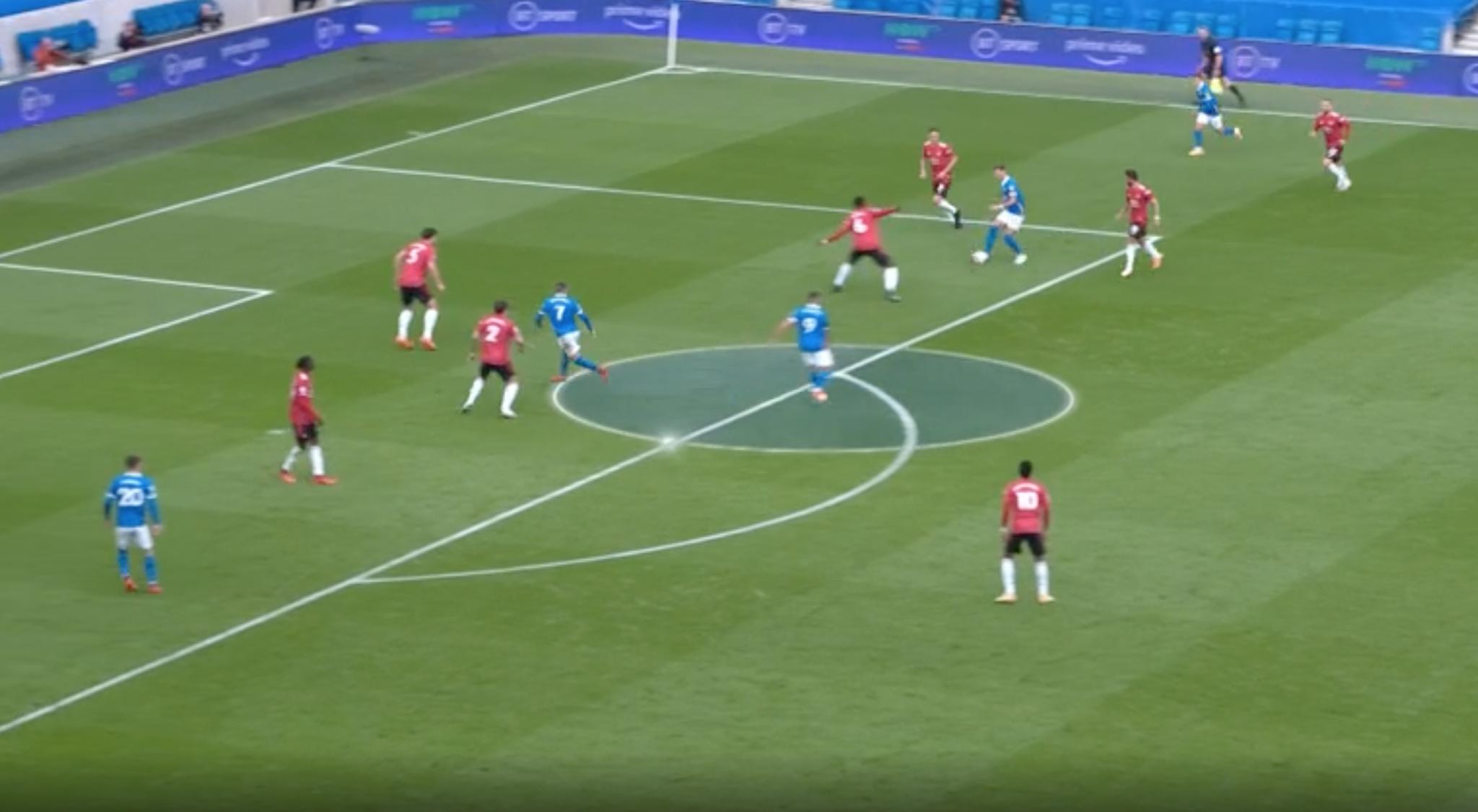 Manchester United defending