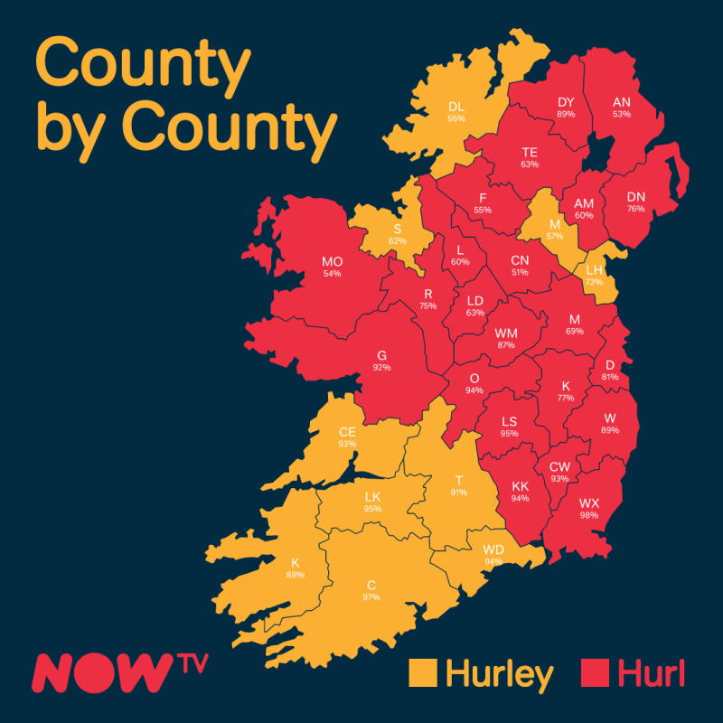 is it called a hurley or hurl