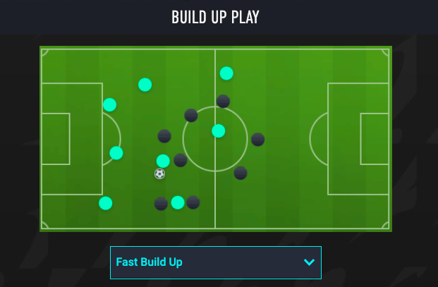 fifa 22 custom tactic